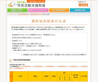 160308市民活動支援制度結果公表_1.6w.jpg